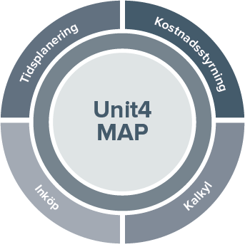 unit4 map karta